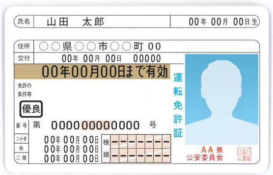ハローワークで提示が必要な身分証明書:運転免許証の例