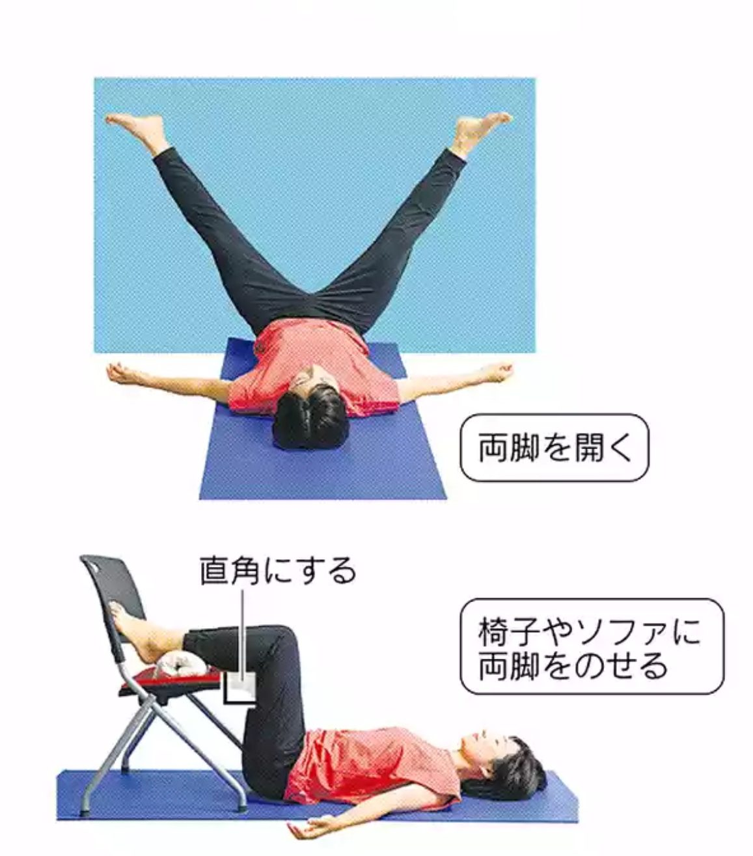 宅建独学の運動法「日本経済新聞 プラスワンの画像