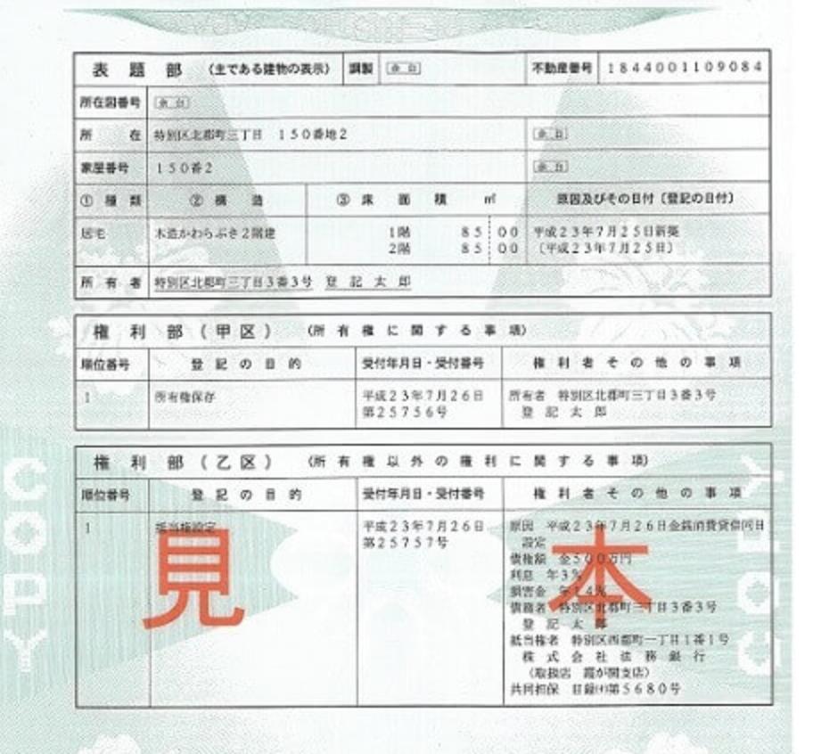 宅建士の過去問解説【権利関係】不動産登記:種類・登記簿・区分建物