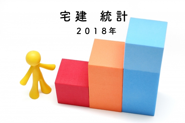 【宅建】過去問解説「統計」48問題 2018年(平成30年度)