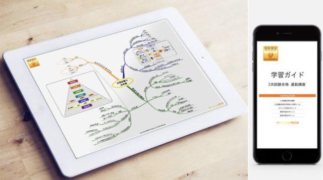 スタディング(Studying)代表が開発した学習マップの画像
