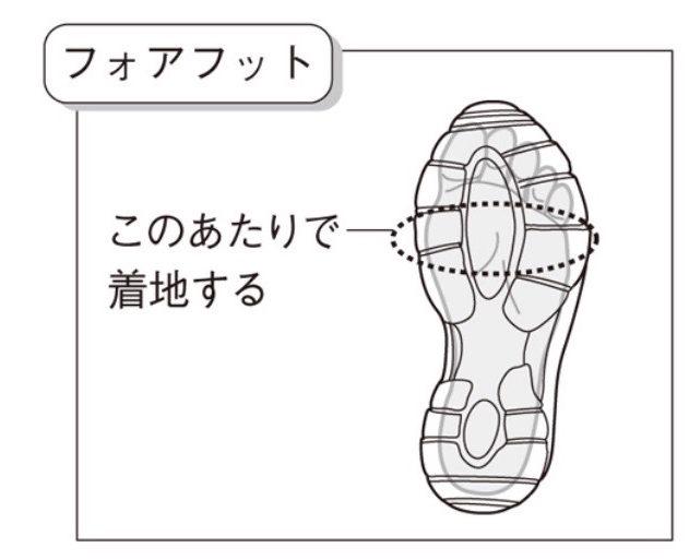 スロージョギングの方法(宅建アプリの独学おすすめ勉強法)