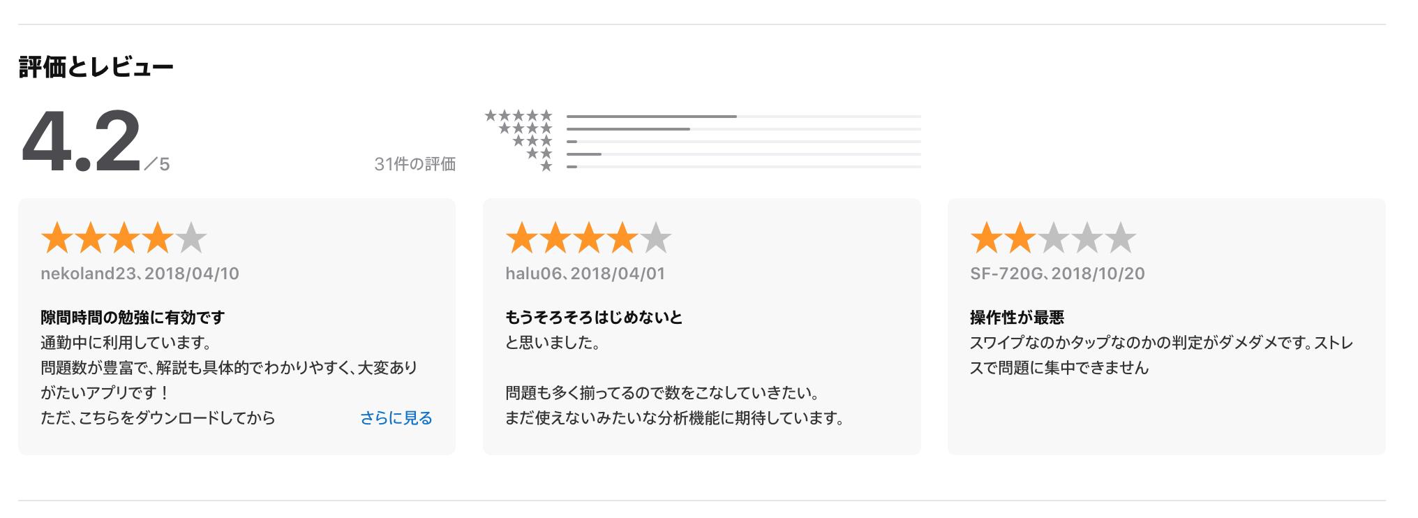 スタケン宅建アプリの口コミと評判の画像