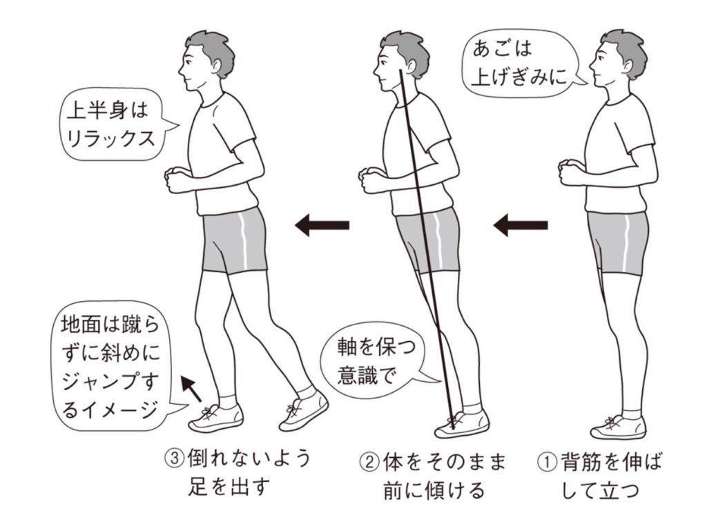 スロージョギングの方法(宅建アプリの独学おすすめ勉強法))
