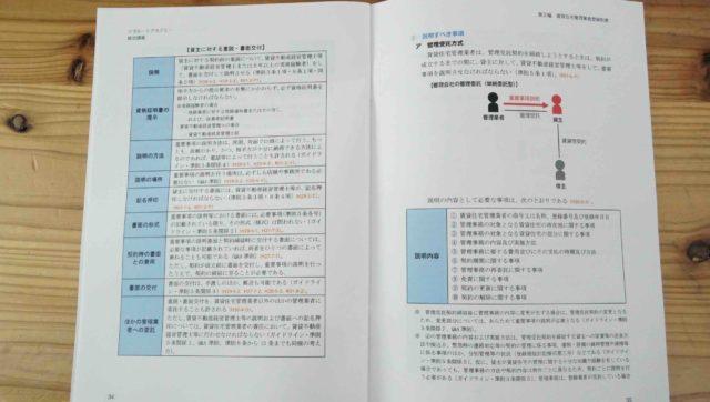 アガルート アカデミー【賃貸不動産経営管理士試験の資料請求のサンプルテキストの写真