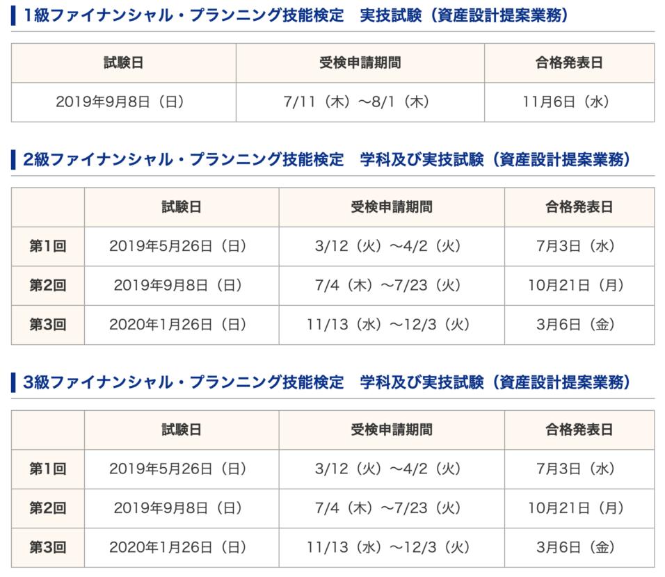 FP(ファイナンシャルプランナー)試験日程