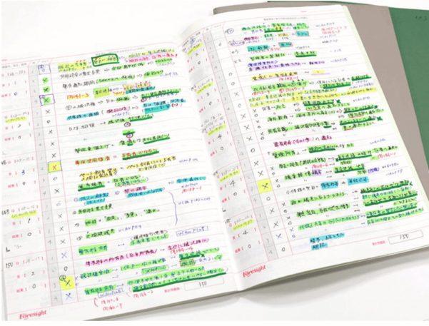 フォーサイト受講生の演習ノートの画像