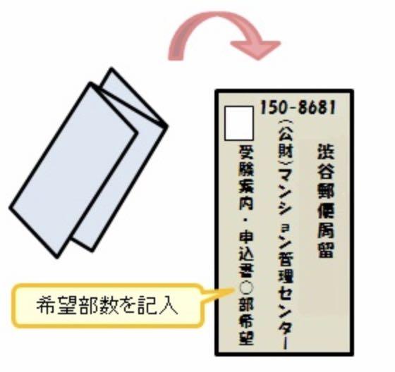 マンション管理士の受験願書の請求方法;表の封筒に受験案内・申込書〇部希望 (希望部数を記入)