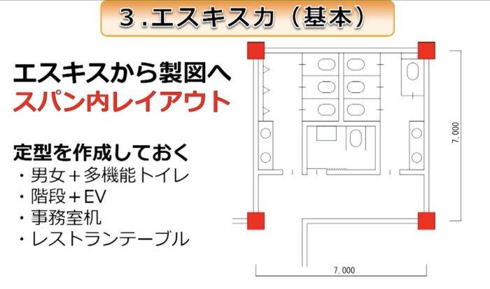 建築士通信講座スタディング体験講座の製図の画像