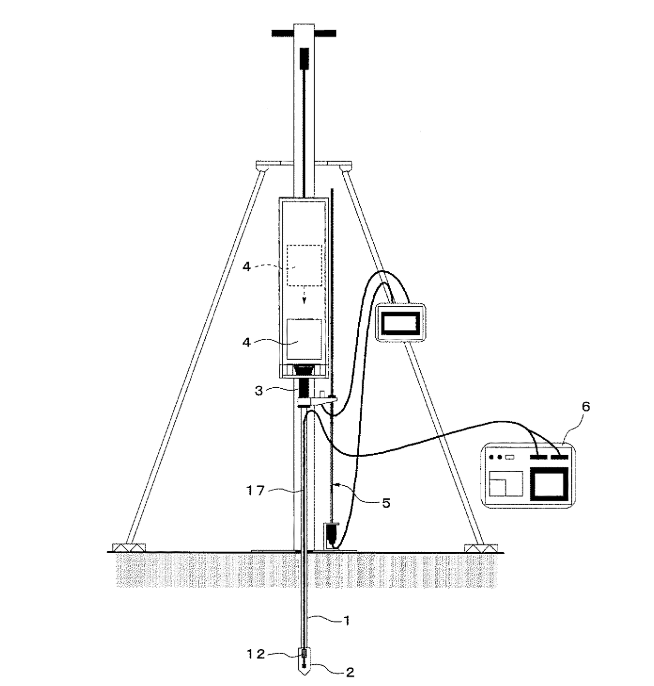マン管・管理業務主任者試験対策:貫入抵抗法の機械の写真